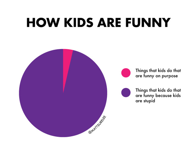 When kids are funny - meme