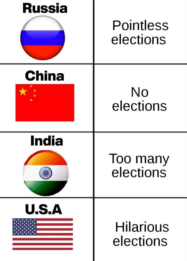 Elections all over the world - meme