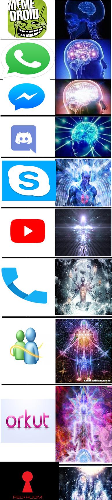 Melhor jeito de se comunicar - meme