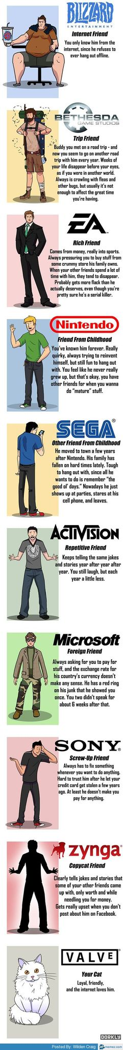 Game brands as humans - meme