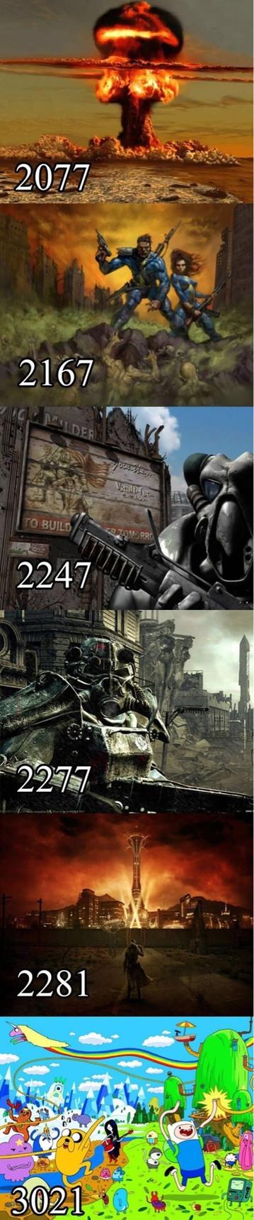 our future... begins - meme