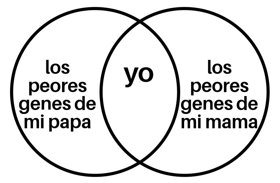 Genes - meme