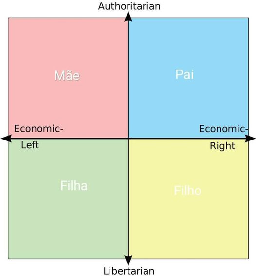 Based pai - meme