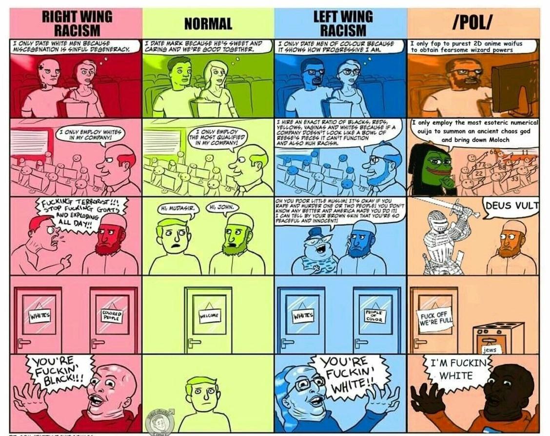 597796fddeaea the best pol memes ) memedroid