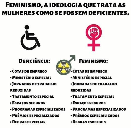 O título foi debater com feminista no twitter - meme