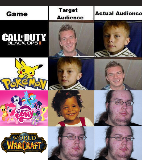 That One Game - meme