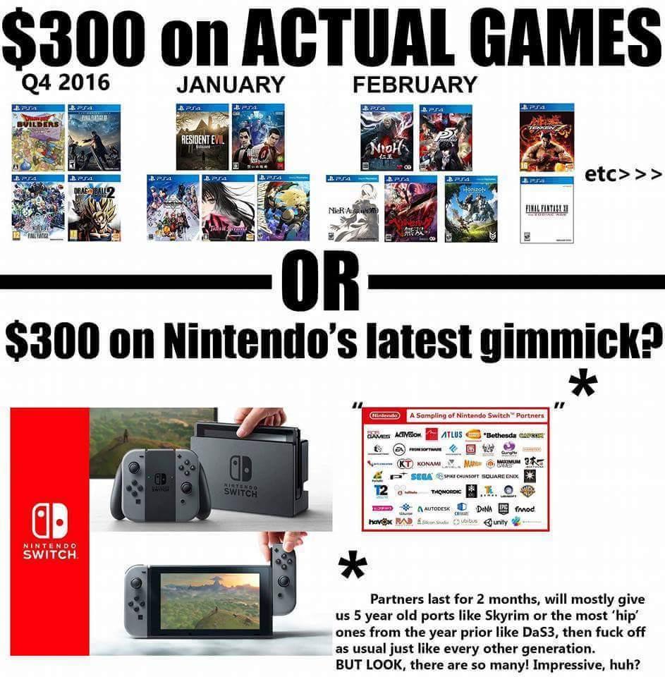 Nintendo cucks will deny everything - meme