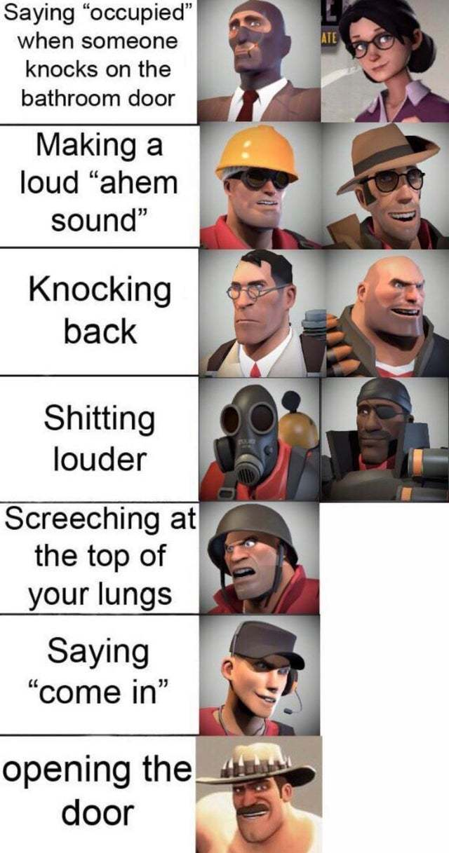 TF2 Bathroom - meme