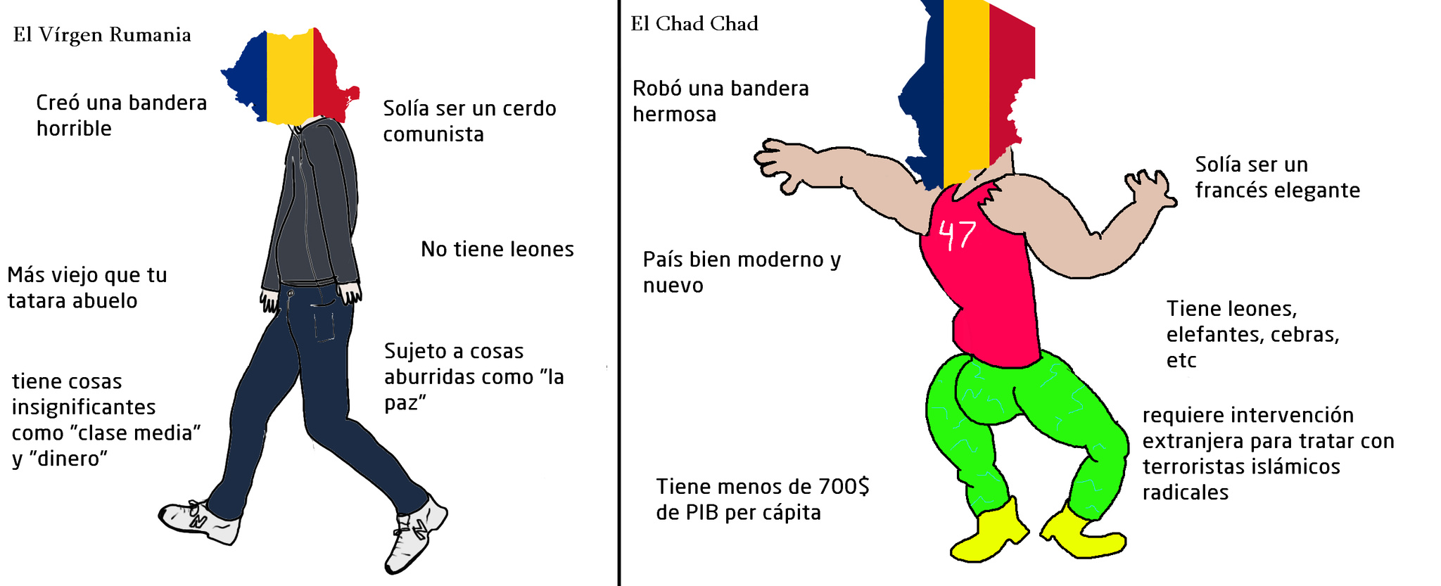The Virgin Romania vs THE CHAD CHAD - meme