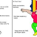 The Virgin Romania vs THE CHAD CHAD