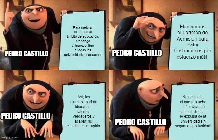 """Contexto: Por cada día que pasa, el ingreso libre a la universidad peruana deja de ser """"inviable"""" y se torna real. - meme"""