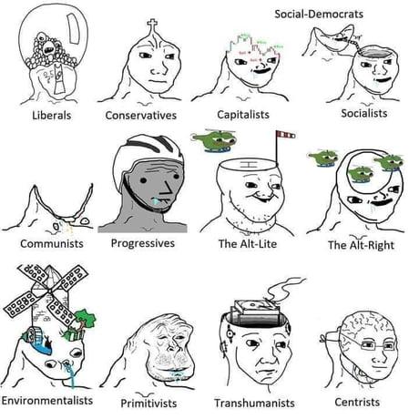 wojak - meme