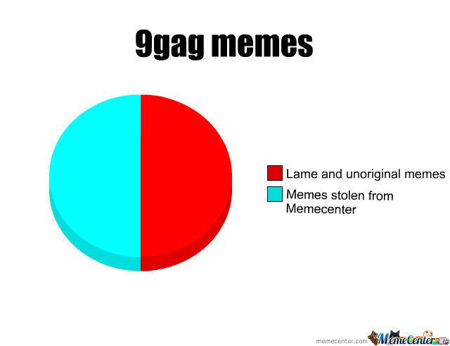 chart - meme
