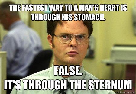Oh Dwight - meme