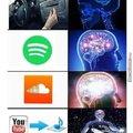 Musica yeaa :-D
