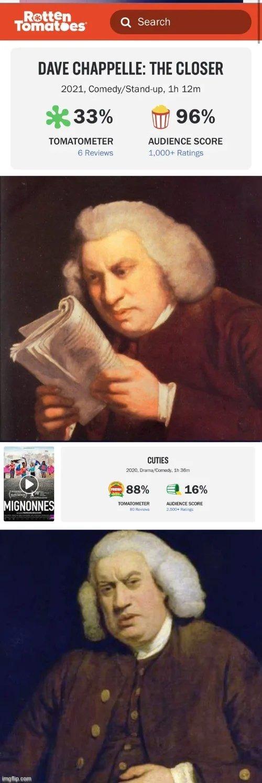 Rotten critics - meme