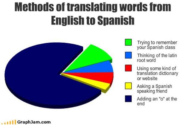 I know Spanish! - meme