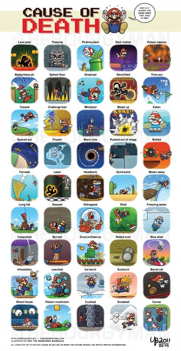 45 maneiras de morrer no Super Mário - meme