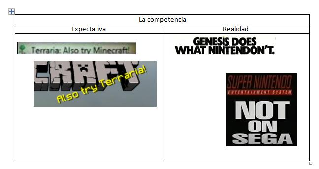 La competencia - meme