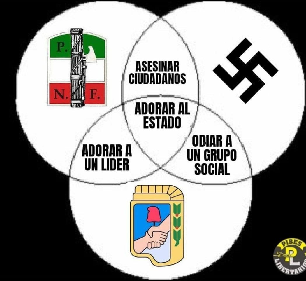 Socialismo = poronga - meme