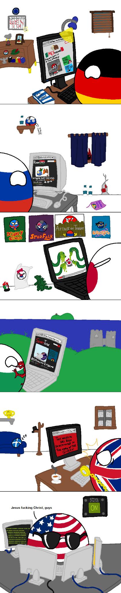 Países e seus gostos pornograficos - meme