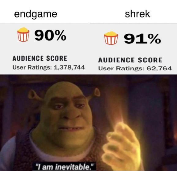 SHREKK - meme