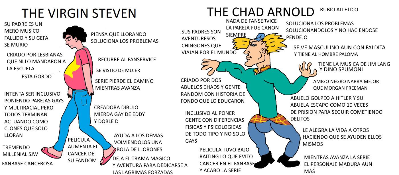 El cabeza de Chad - meme