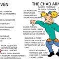 El cabeza de Chad