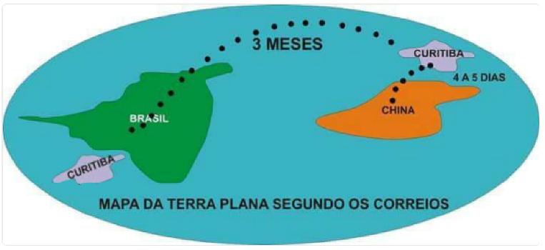 Objeto recebido pelos Correios do Brasil - meme