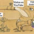 Youtube en pocas palabras