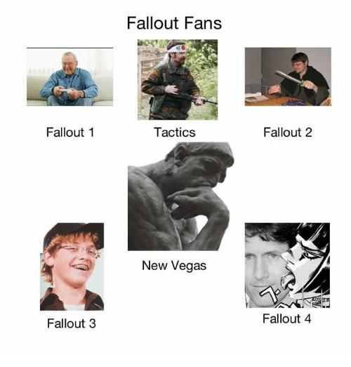 Fallout fans cual eres tú?? - meme