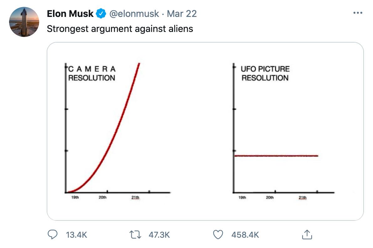 Elon Musk dice que no existen los Aliens - meme