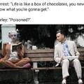 Chocolate poison