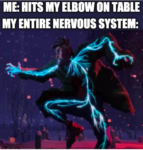 Funny bone - meme