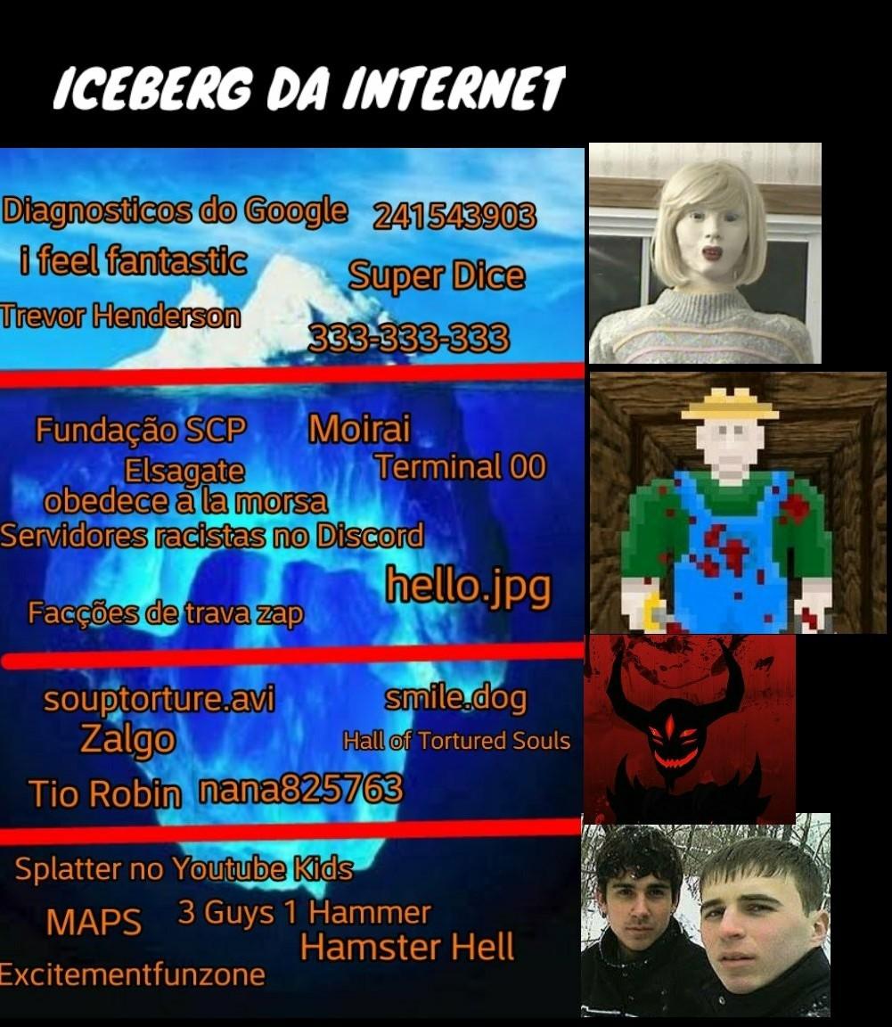 Passai ai moderação pfv - meme