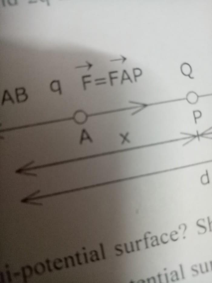 Measured FAP... - meme