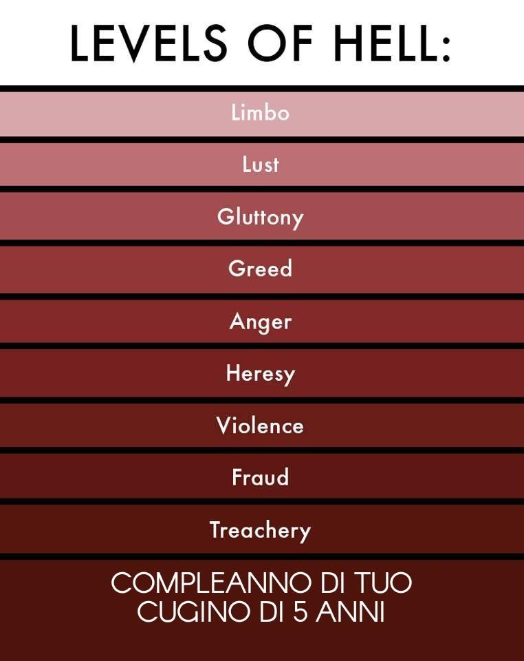 BIMBOMINCHIA DEL CAZZO - meme