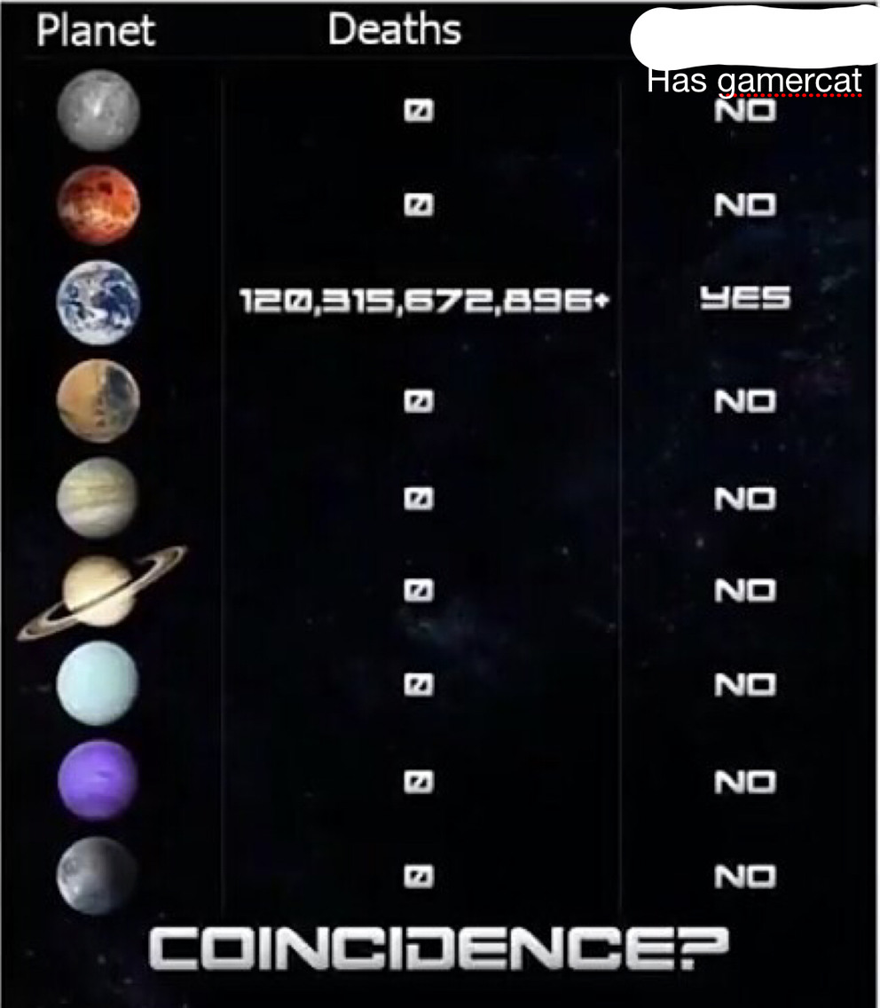 I hate gamercat memes