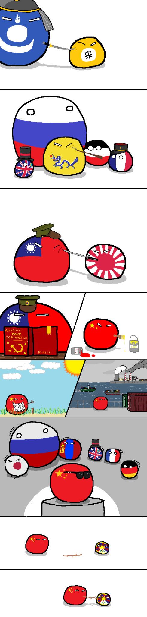 China: History - meme