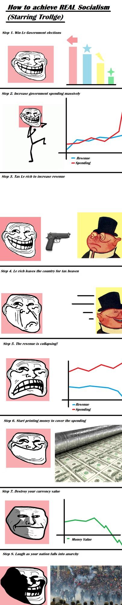 Guide how to achieve true socialism - meme