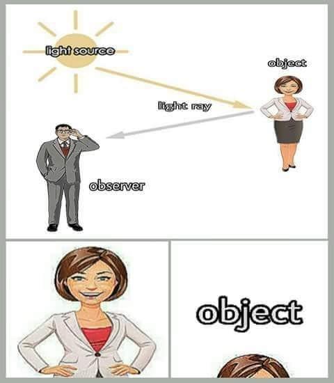 Treegered - meme