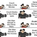 The Truth of Starwars