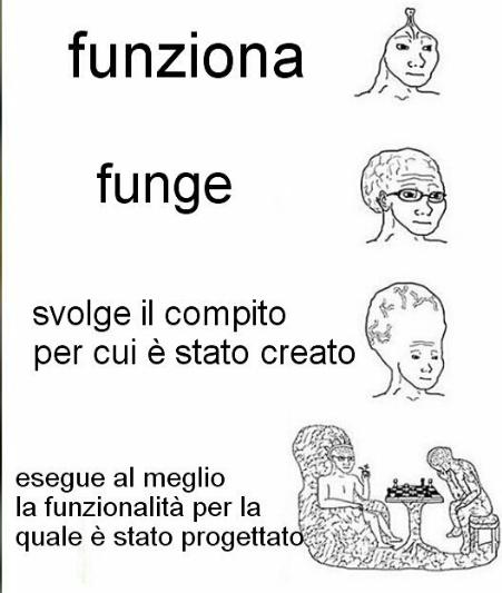 () - meme