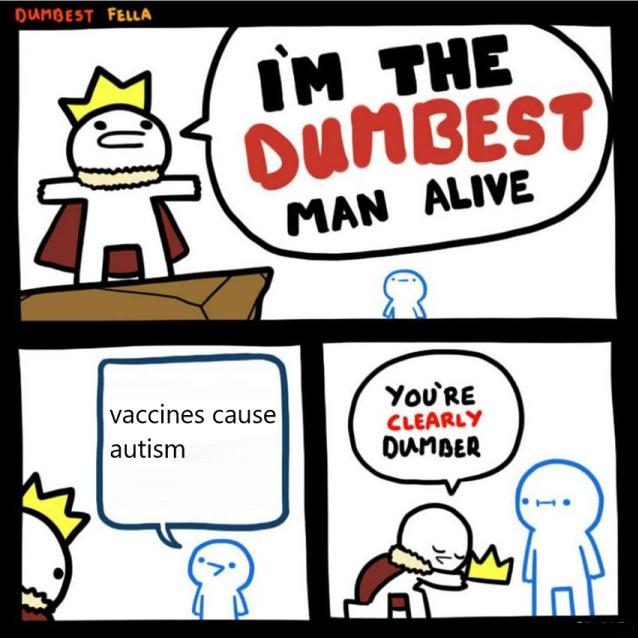 im the dumbest man alive meme