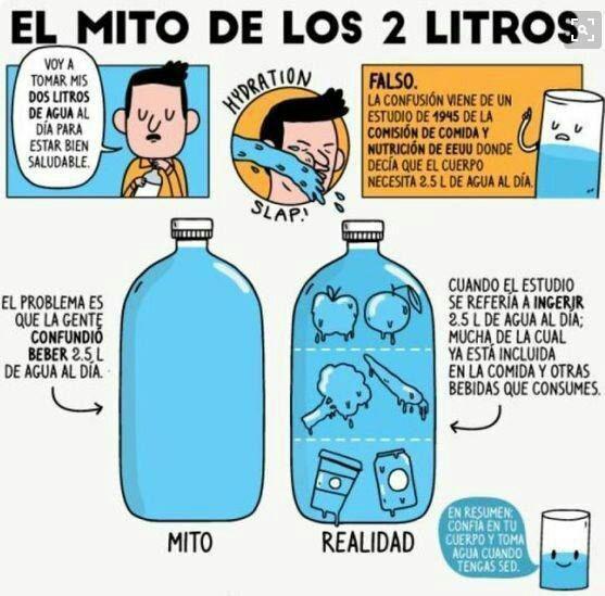 El mito de los dos litros - meme