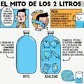 El mito de los dos litros