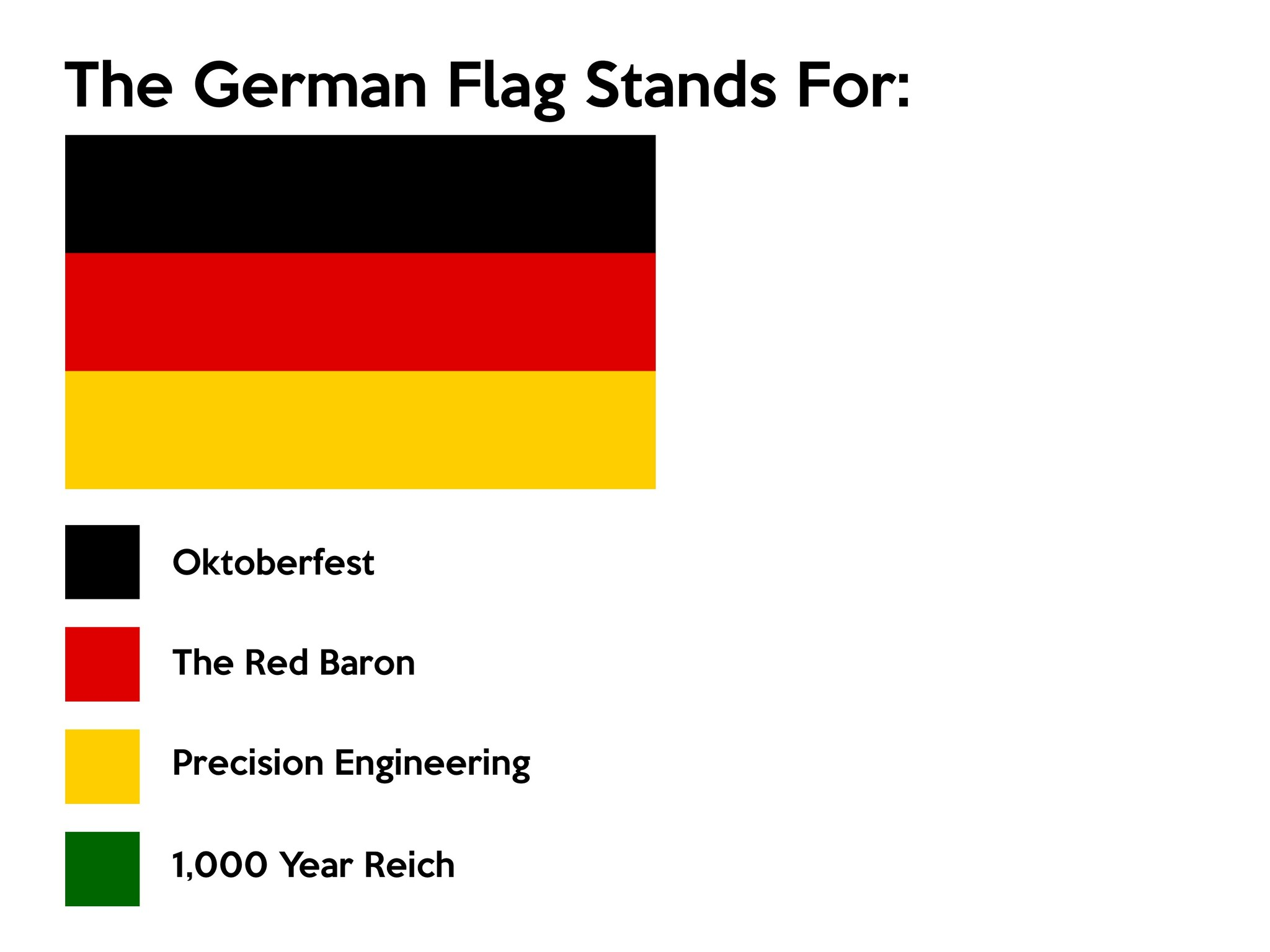 Flag Parody Germany - meme