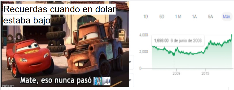 Dolar Bajo-Rayo Mqueen - meme