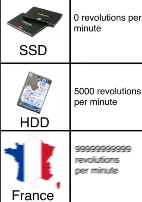 AC: unity - meme