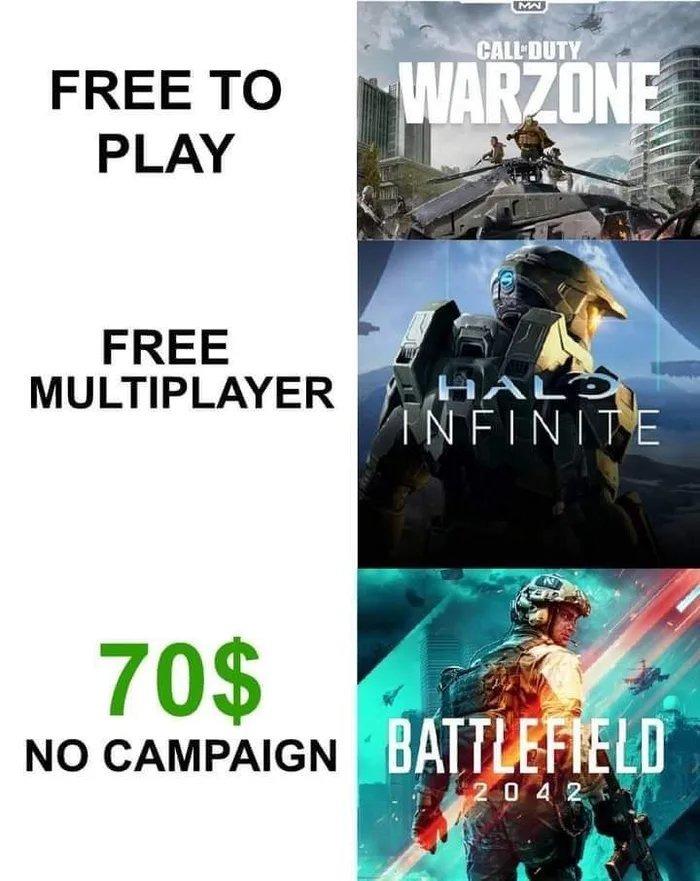 EA being EA - meme
